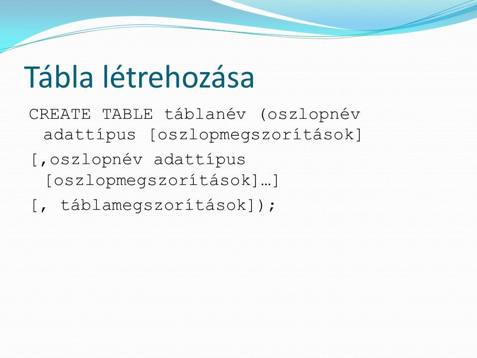 Tábla létrehozása CREATE TABLE táblanév (oszlopnév adattípus [oszlopmegszorítások] [,oszlopnév adattípus [oszlopmegszorítások]…]
